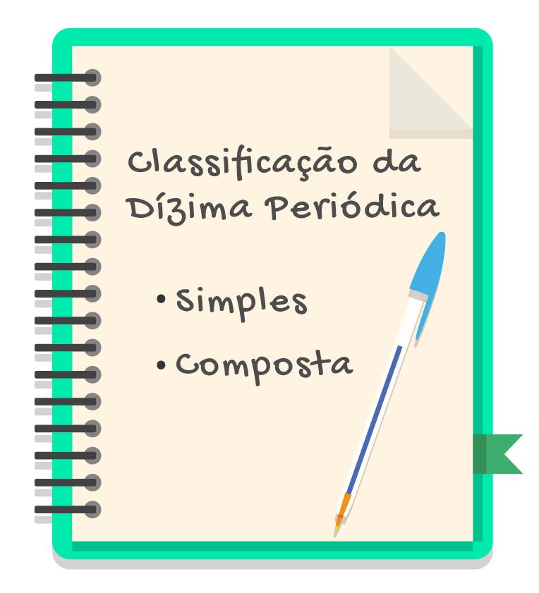 caderno com caneta onde está escrita a classificação da dízima periódica