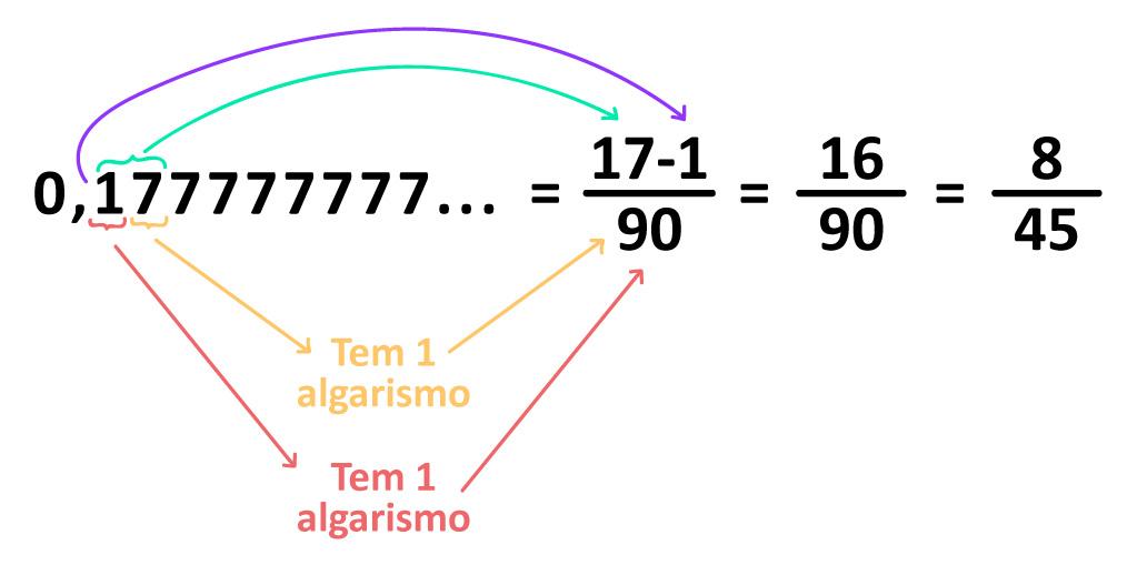 0,177777777... = 8/45