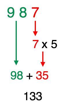 soma-se 98 ao produto de 7 vezes 5 e o resultado é 133