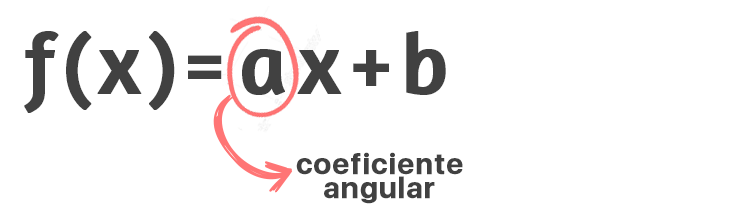 f(x) = ax + b onde a é o coeficiente angular