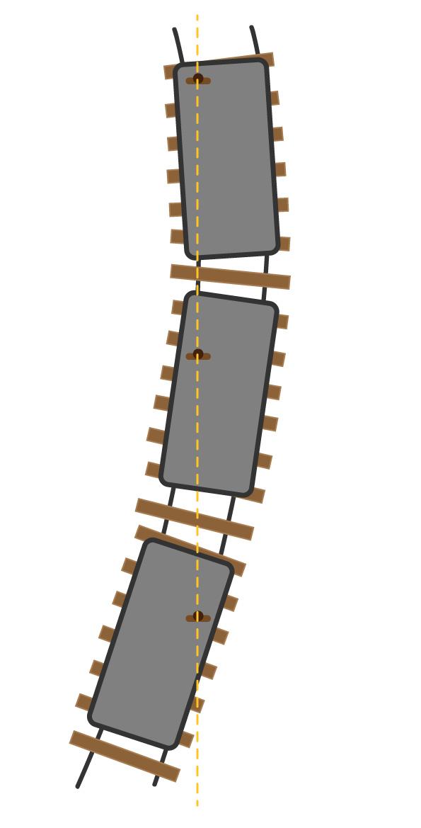Vagão realiza uma curva, mas a pessoa desliza no vagão e percorre um Movimento Retilíneo Uniforme.
