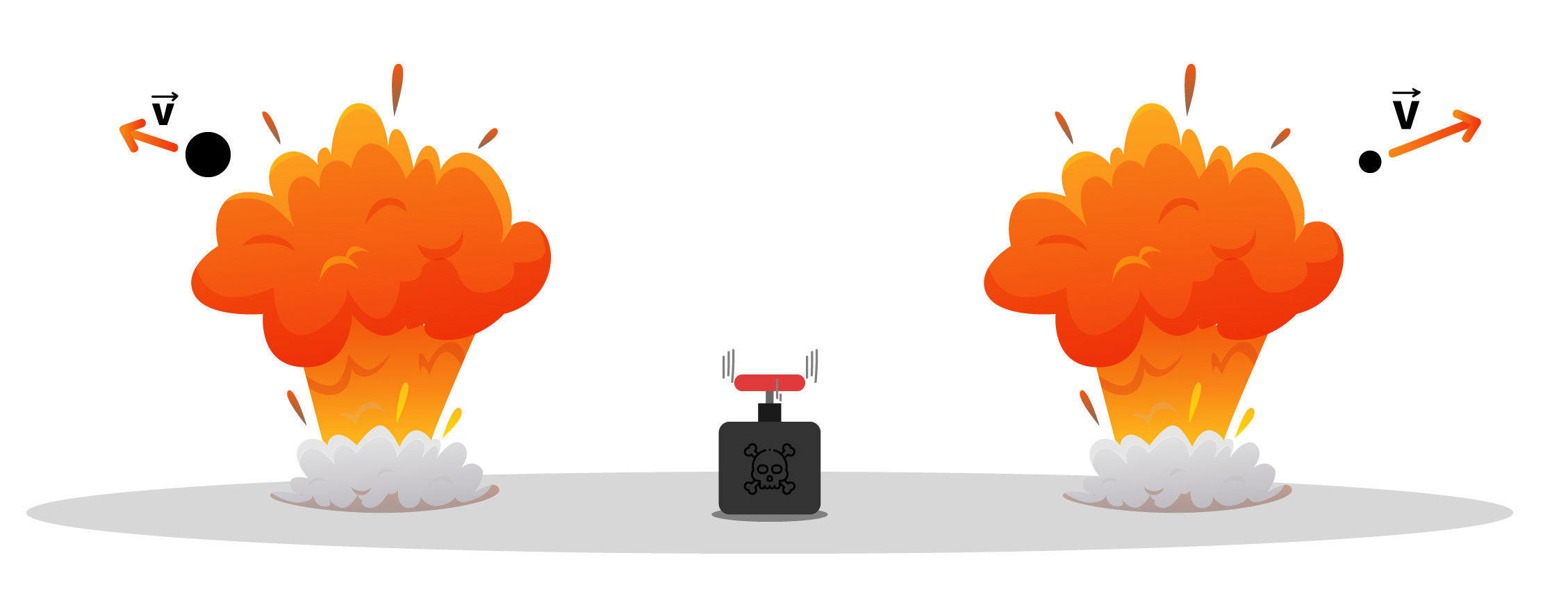 Bomba explode e atira duas bolas para os lados - Segunda Lei de Newton.