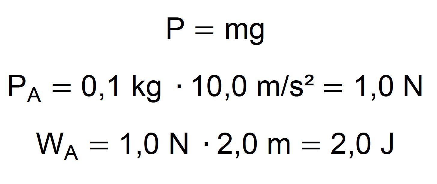 Cálculo do trabalho do peso