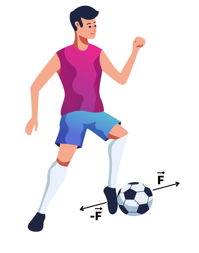 Pessoa chutando uma bola com par ação e reação mostrado.