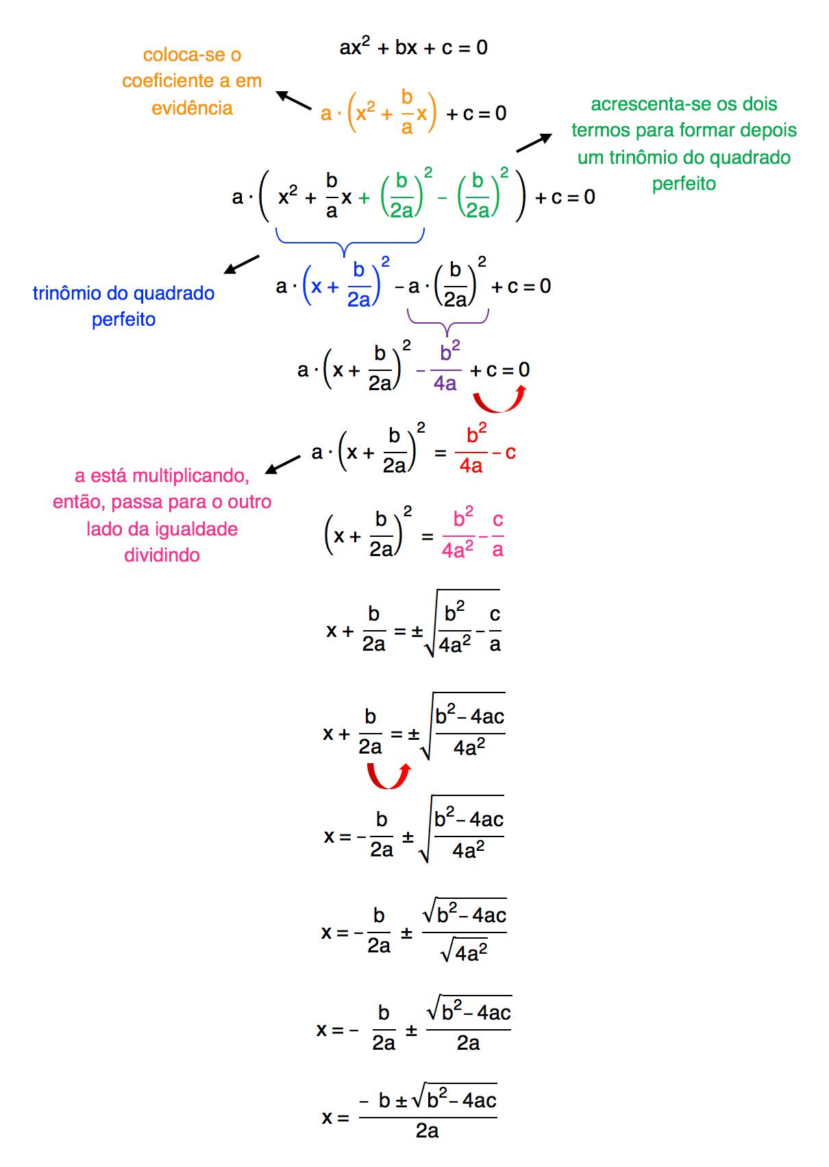 saindo de axˆ2 + bx + c = 0 chega-se a x = (-b ± √(bˆ2 -4ac))/2a através de artifícios matemáticos