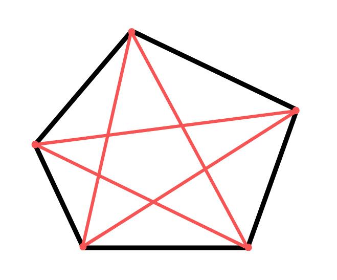 polígono com as diagonais em destaque