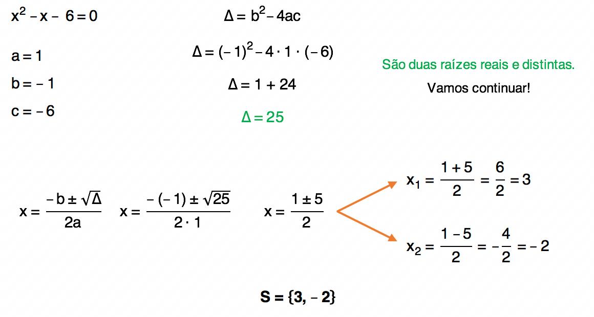 equação do 2 grau x^2 - x- 6 = 0 resolvida através da fórmula de Bhaskara cuja solução é S = {3,-2}