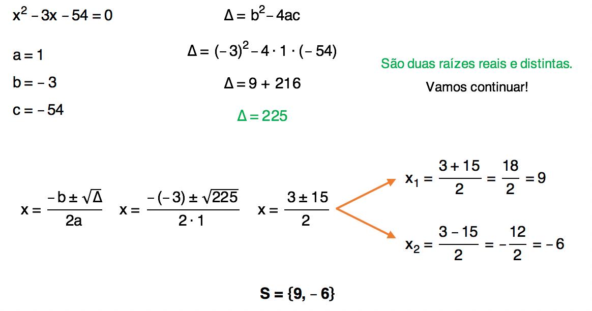 equação do 2 grau x^2 - 3x - 54 = 0 resolvida através da fórmula de Bhaskara cuja solução é S = {9,-6}