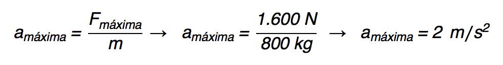 Exercício resolvido sobre aceleração máxima na Segunda Lei de Newton.