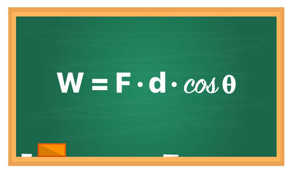 Fórmula do trabalho de uma força.