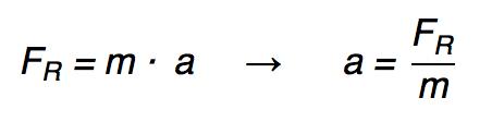 Fórmula da Segunda Lei de Newton.