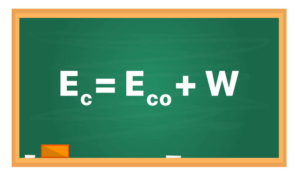 Fórmula do Teorema da Energia Cinética.