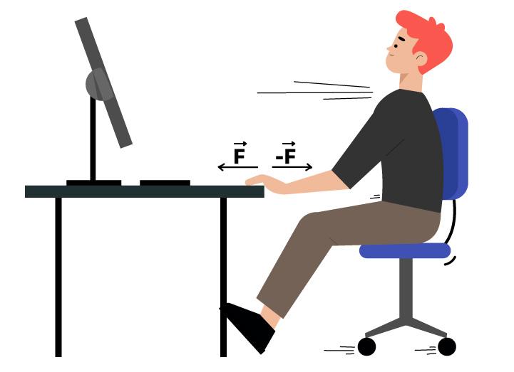 Pessoa empurra mesa para afastar a cadeira com par ação e reação mostrado.