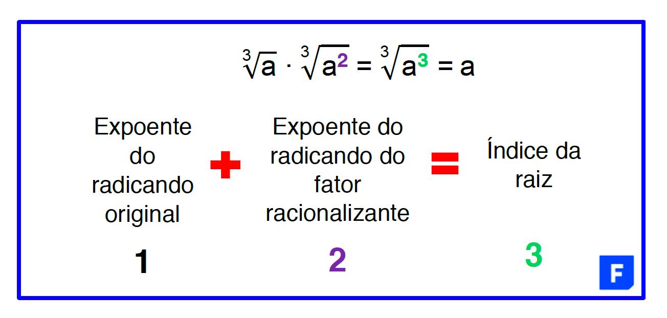 expoente do radicando original + expoente do radicando do fator racionalizante = índice da raiz