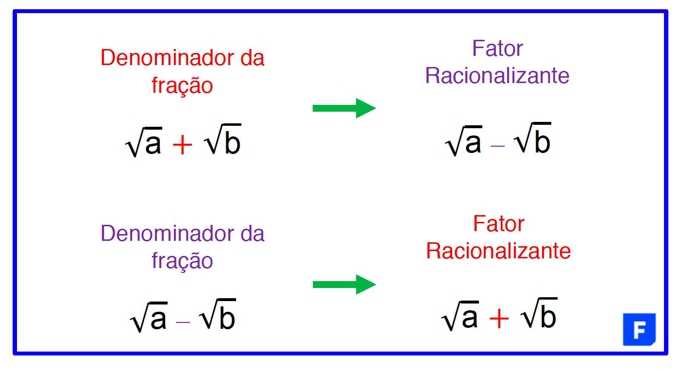 Se temos √a + √b o fator racionalizante é √a - √b e vice versa