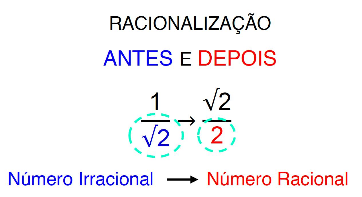 a fração 1/√2 se transforma na fração √2/2 e √2 é um número irracional enquanto que 2 é racional