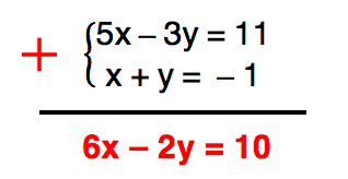 somando as equações 5x - 3y = 11 e x + y = -1 temos como resposta 6x - 2y = 10