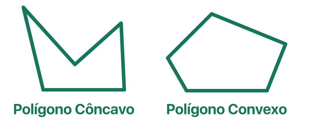polígono côncavo e polígono convexo