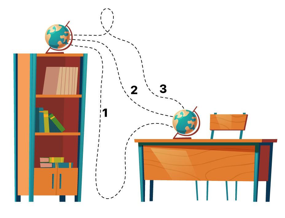 Movimento de um objeto através de três caminhos diferentes