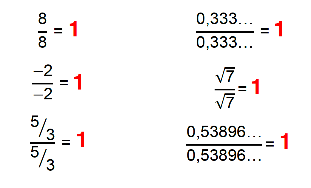 8/8 = 1, -2/-2 = 1, 5/3 / 5/3 = 1, 0,333.../0,333... = 1, √7/√7 = 1, 0,53896.../0,53896... = 1