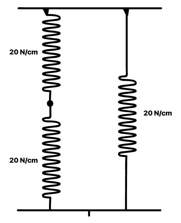 Duas molas em série, colocadas em paralelo com uma terceira