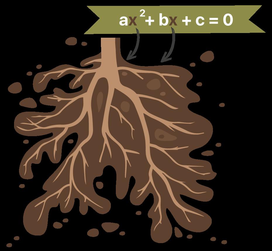 equação ax^2 + bx + c = 0 onde os valores de x são referenciados as raízes de uma árvore
