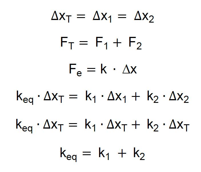 Dedução da constante elástica equivalente para duas molas em paralelo