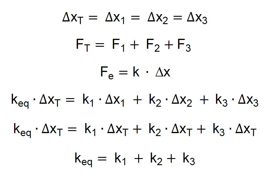 Dedução da constante elástica equivalente para três molas em paralelo