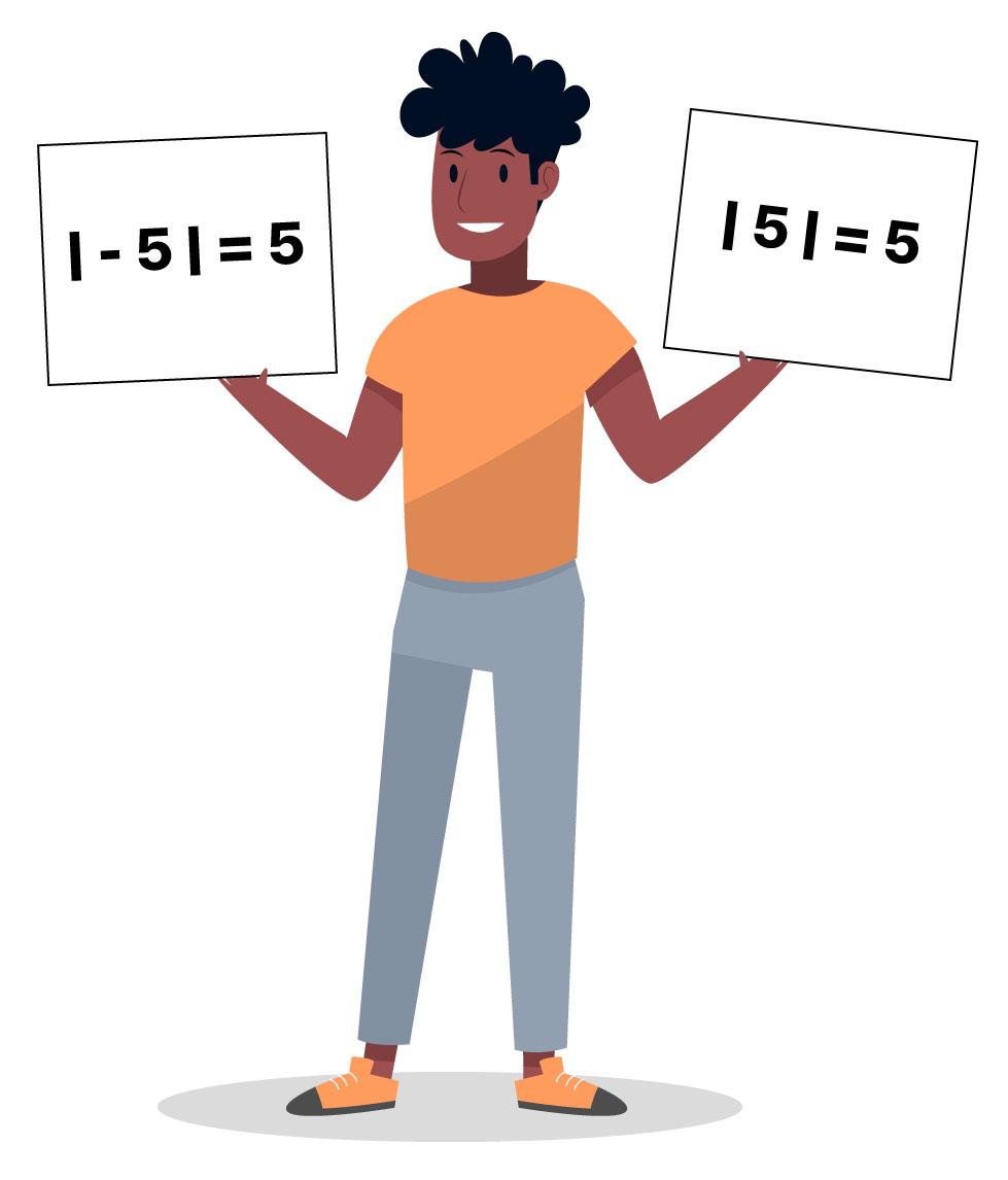 aluno segurando placas onde está escrito |-5| = 5 e |5| = 5