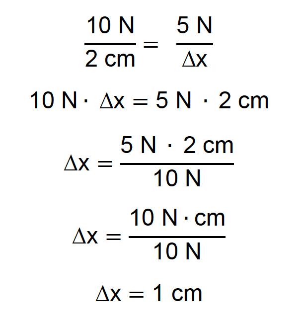 Cálculo da deformação através de proporcionalidade entre forças