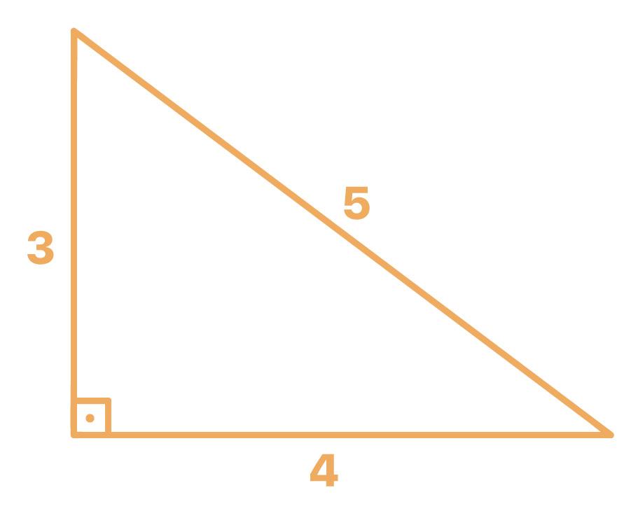 triângulo retângulo de catetos de medida 3 e 4 e hipotenusa de medida 5