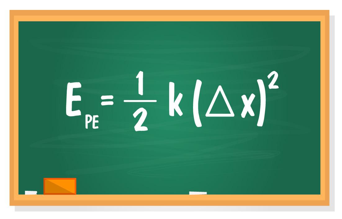 Fórmula energia potencial elástica