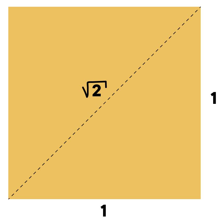 quadrado cujo lado mede 1 e cuja diagonal mede raiz quadrada de 2